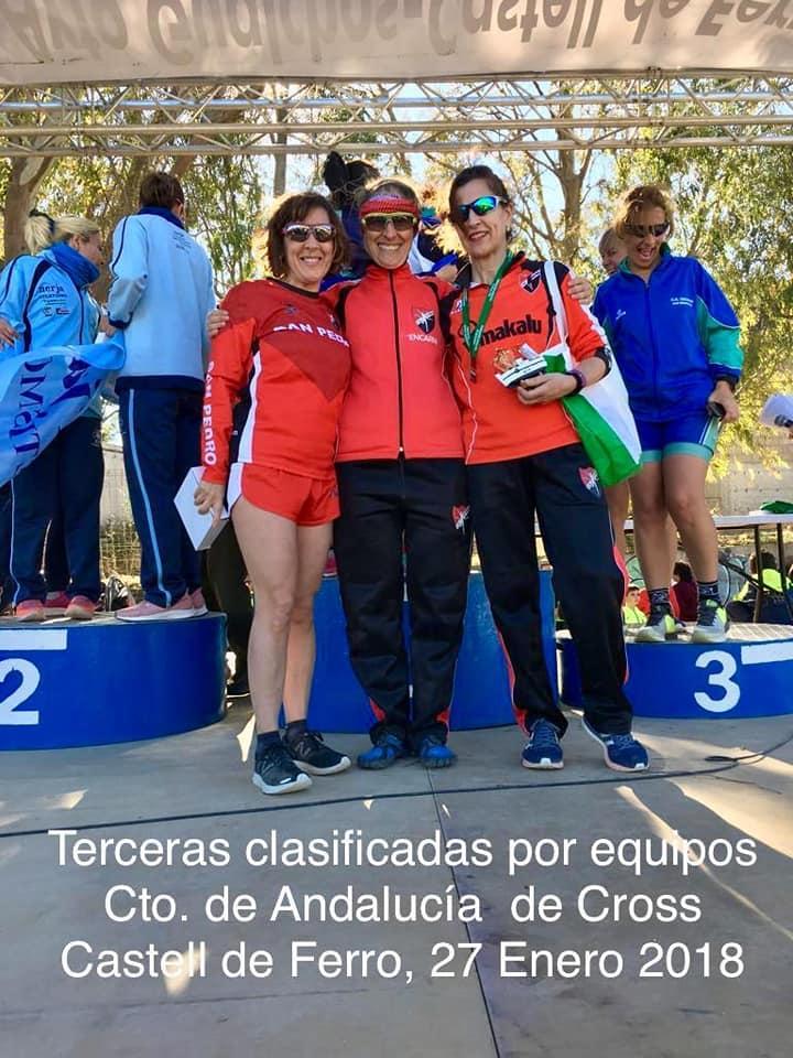 Campeonato de Andalucía de Campo a Través Sub12, Sub14 y Máster